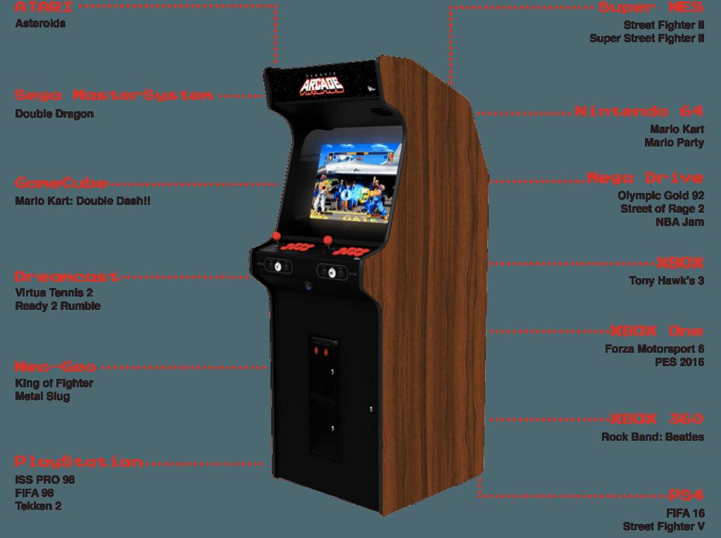 bar gaming