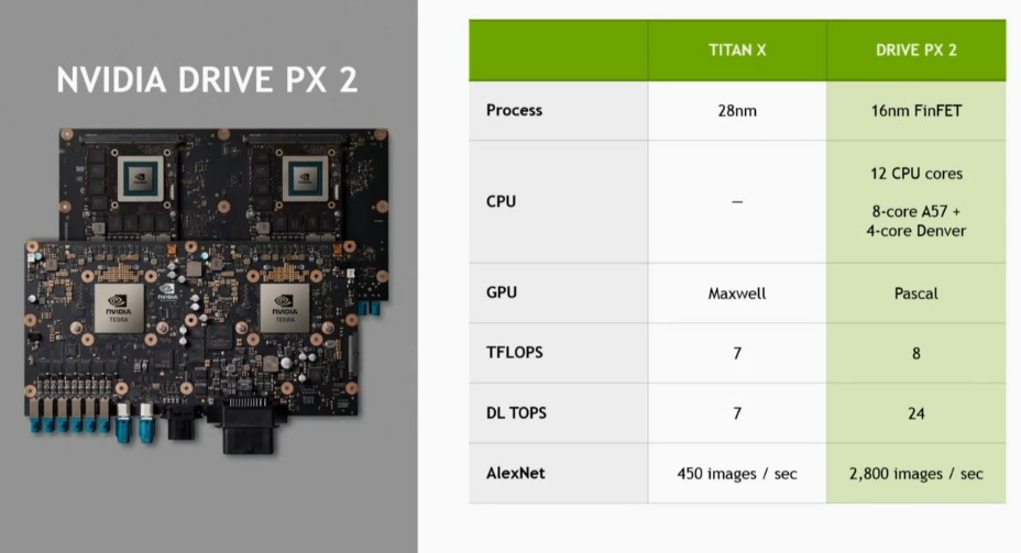 NVIDIA-Drive-PX-2-Pascal
