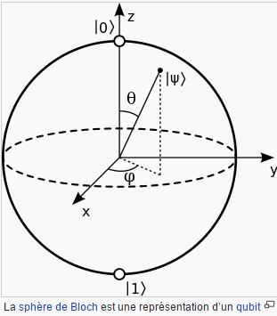 google Calculateur quantique _ - https___fr.wikipedia.org_wiki_Calculateur_quantique